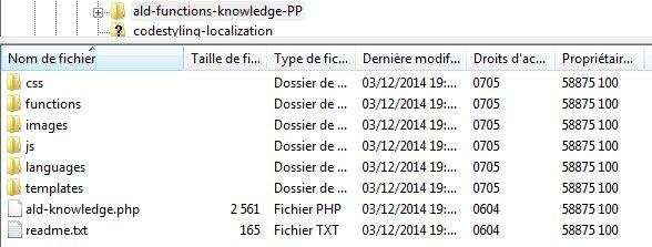 Les répertoires et fichiers d'une extension