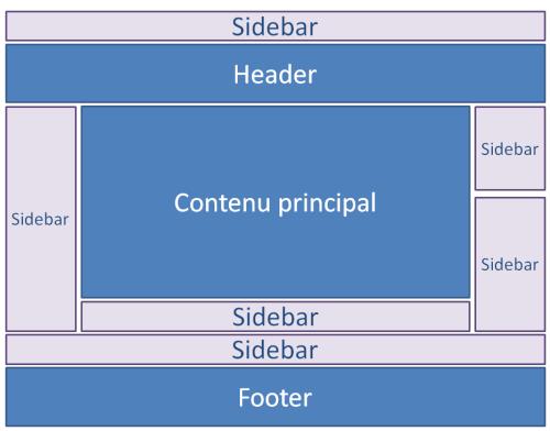 Ajouter une barre latérale (sidebar/