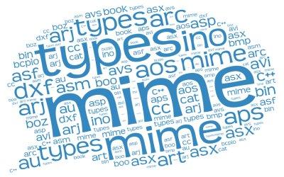 """Ajout de nouveaux """"mime types"""" à un site WordPress"""