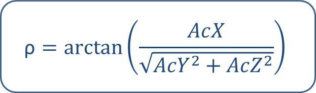 calcul GyY