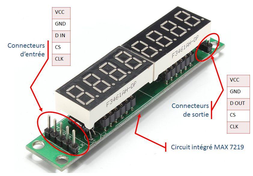 Description de l'afficheur 8 chiffres 7 segments avec circuit max 7219
