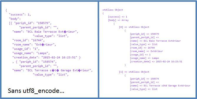 Utilisation de utf8_encode pour des accents dans du Json