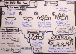 Les réunions en pictogrammes