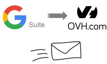 Transférer la gestion des emails d'un domaine de google apps à OVH