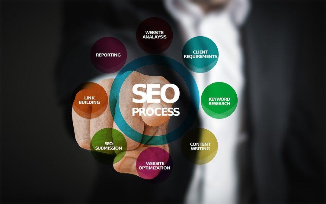 Site Kit, les services de Google sur WordPress